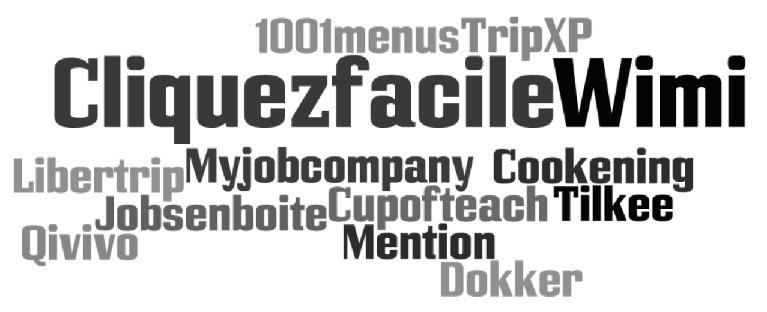 20 startups françaises