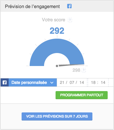 prevision-engagement-facebook
