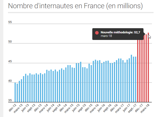 INTERNAUTES FRANCE