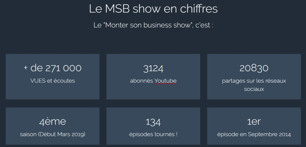stats podcast entrepreneur