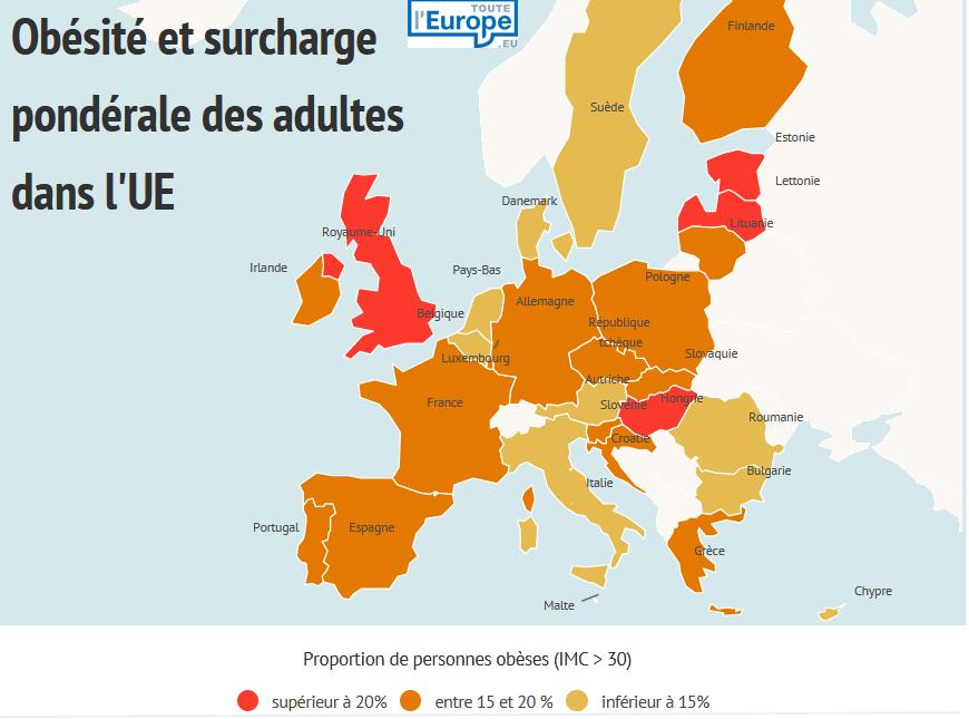 Obésité et surcharge pondérale des adultes dans l'UE, selon l'OMS